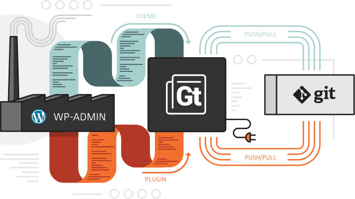 Gitium