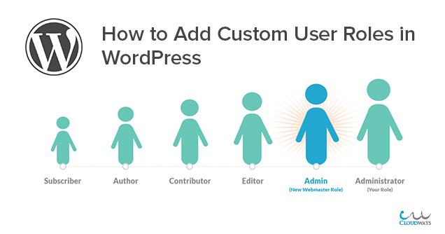 How to Add Custom User Roles in WordPress